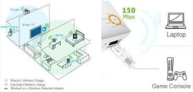 TP-LINK WIRELESS N RANGE EXTENDER TL-WA750RE